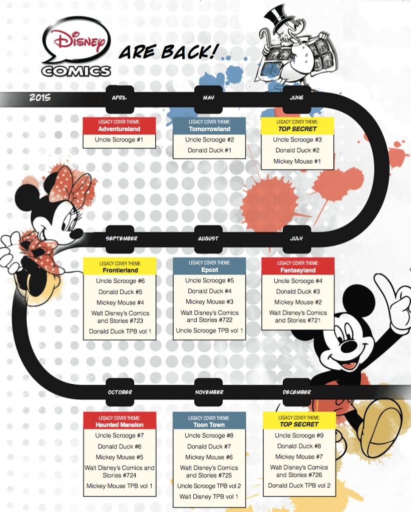 Éste es el calendario previsto por IDW para la serie de Disney
